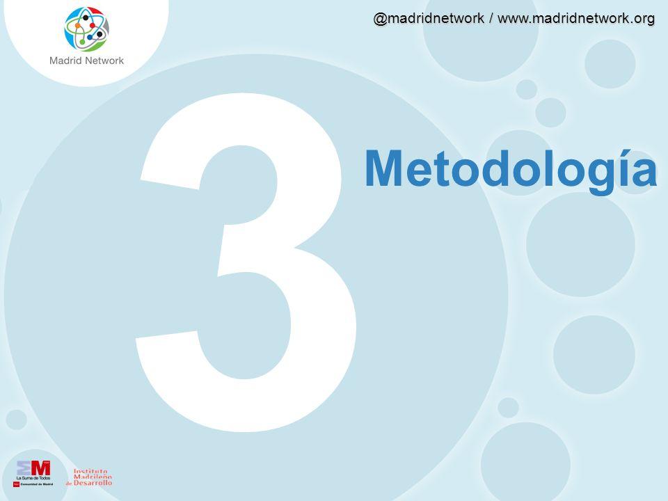 321 Metodología