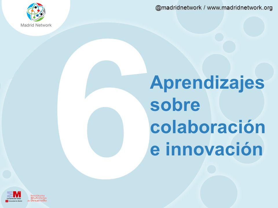 654321 Aprendizajes sobre colaboración e innovación