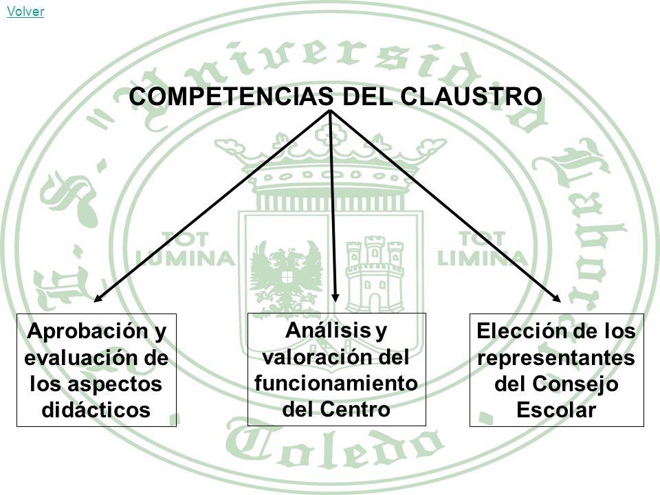 COMPETENCIAS DEL CLAUSTRO