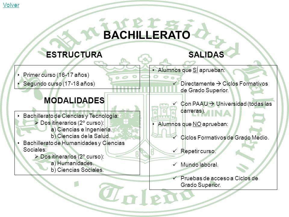 BACHILLERATO ESTRUCTURA SALIDAS MODALIDADES Volver
