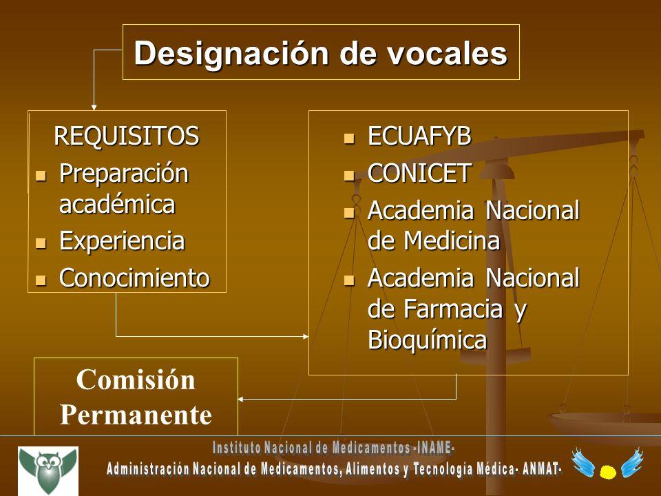 Designación de vocales