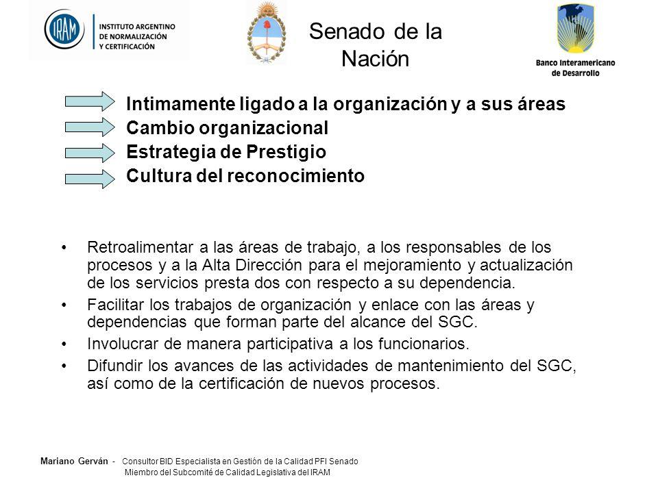 Senado de la Nación Intimamente ligado a la organización y a sus áreas