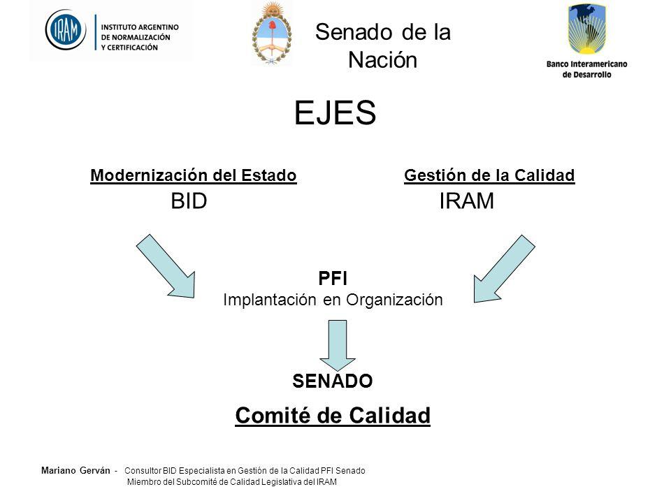 EJES Senado de la Nación BID IRAM Comité de Calidad PFI SENADO