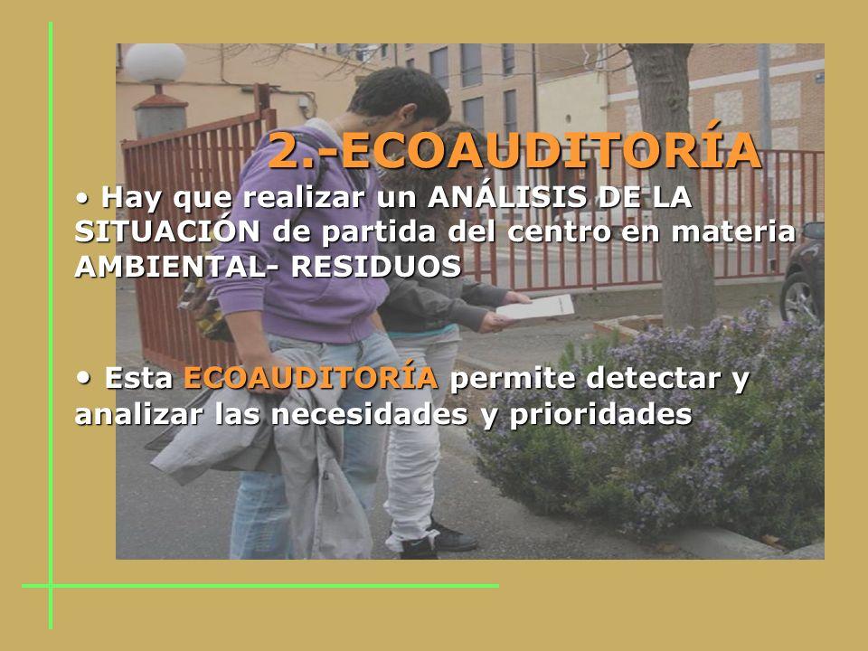 2.-ECOAUDITORÍA Hay que realizar un ANÁLISIS DE LA SITUACIÓN de partida del centro en materia AMBIENTAL- RESIDUOS.