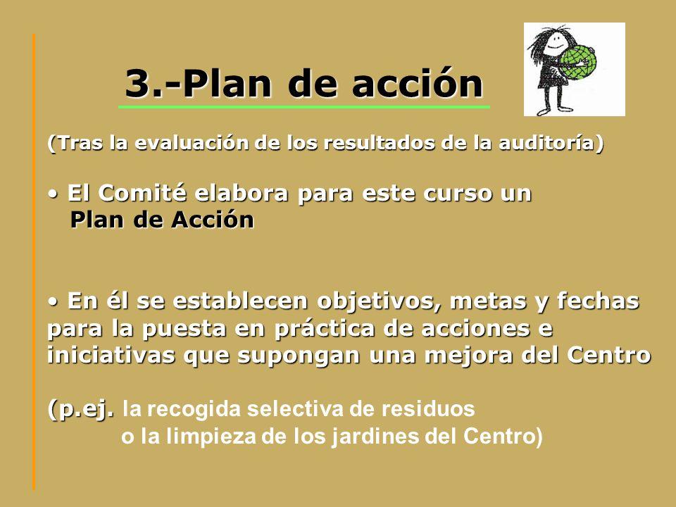 3.-Plan de acción El Comité elabora para este curso un Plan de Acción