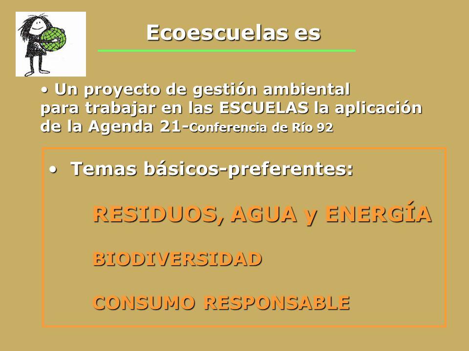 Ecoescuelas es Temas básicos-preferentes: RESIDUOS, AGUA y ENERGÍA