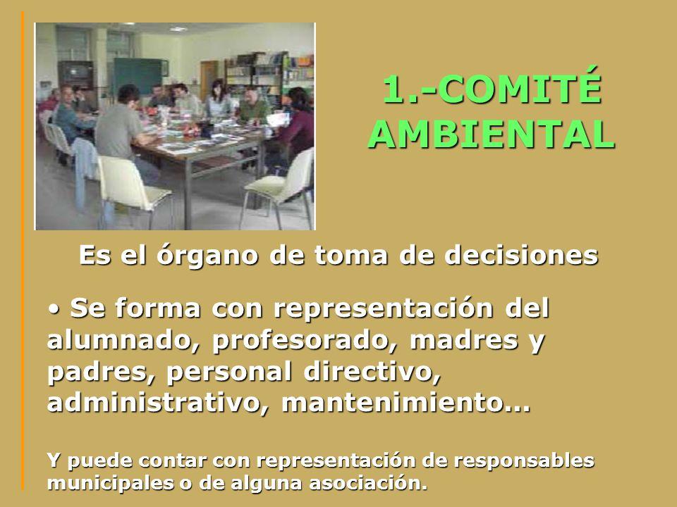 1.-COMITÉ AMBIENTAL Es el órgano de toma de decisiones