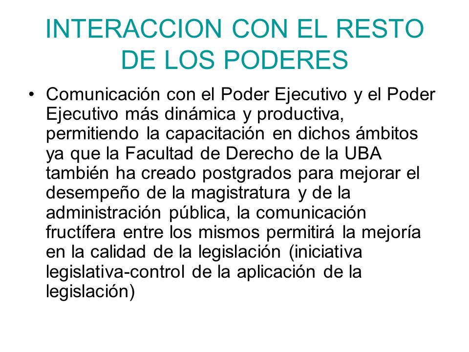INTERACCION CON EL RESTO DE LOS PODERES