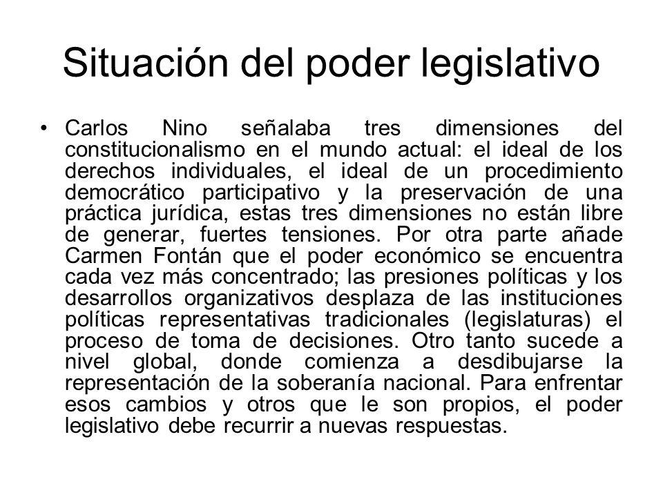 Situación del poder legislativo