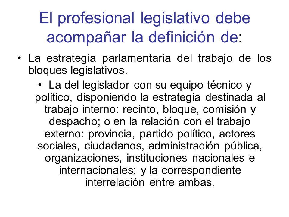 El profesional legislativo debe acompañar la definición de: