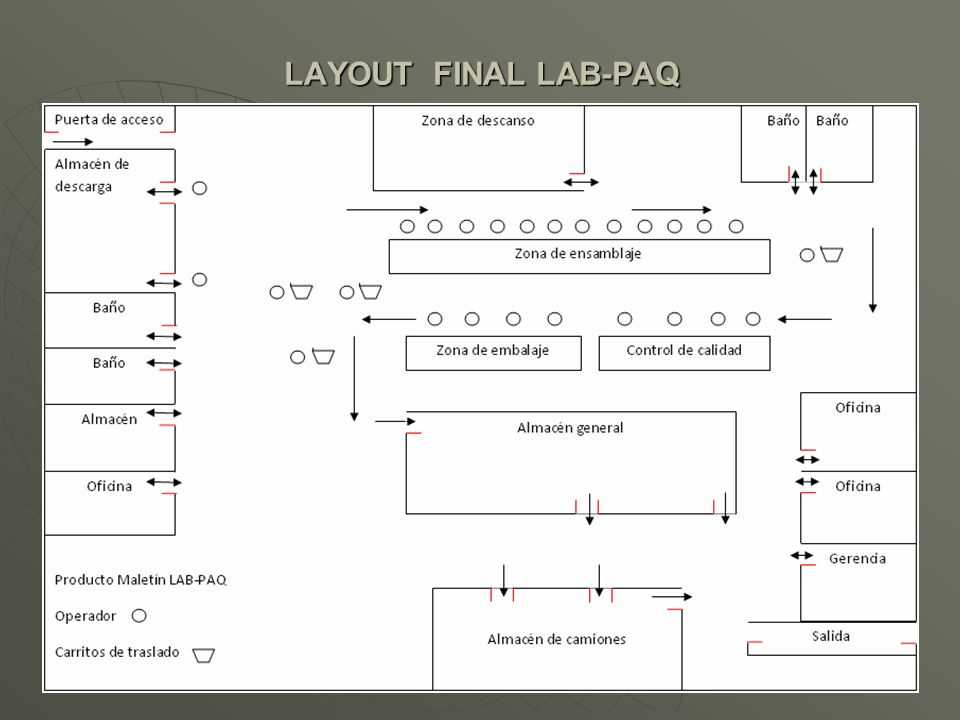 Labpaq Lab 3 Custom Paper Sample August 2019 2370 Words