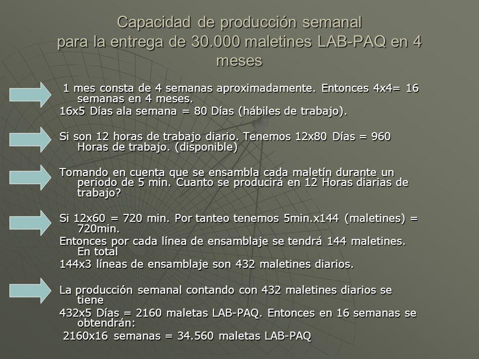 Capacidad de producción semanal para la entrega de 30