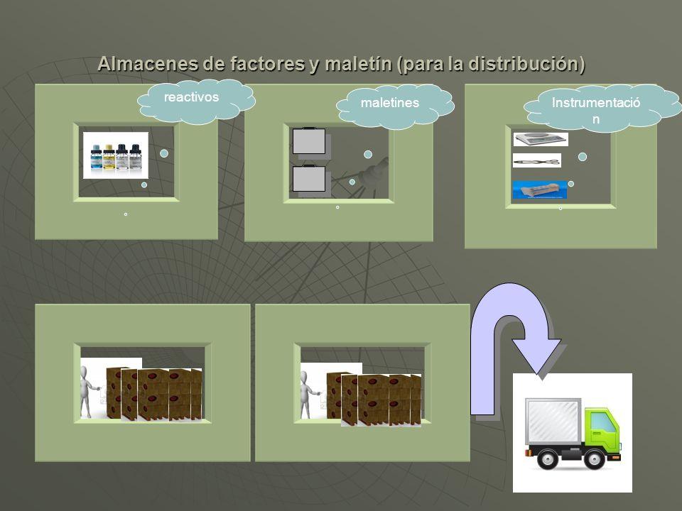 Almacenes de factores y maletín (para la distribución)