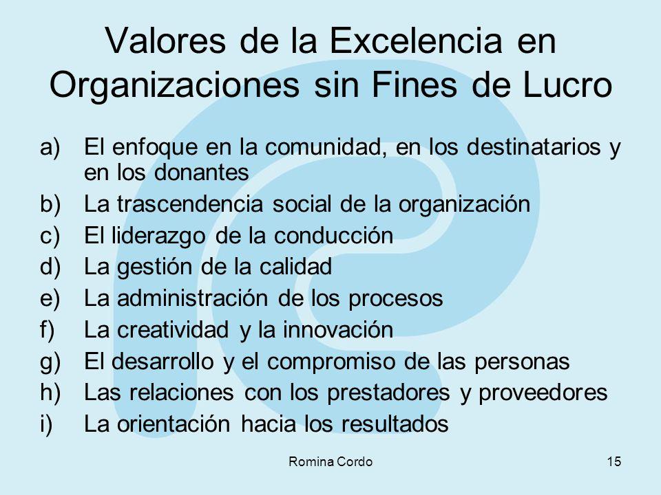 Valores de la Excelencia en Organizaciones sin Fines de Lucro