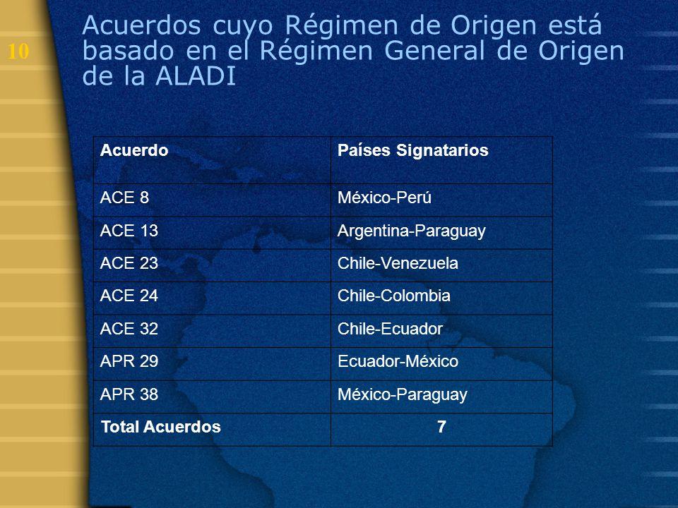 Acuerdos cuyo Régimen de Origen está basado en el Régimen General de Origen de la ALADI