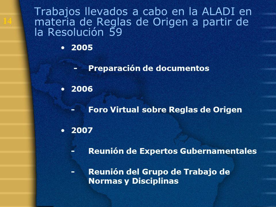 Trabajos llevados a cabo en la ALADI en materia de Reglas de Origen a partir de la Resolución 59