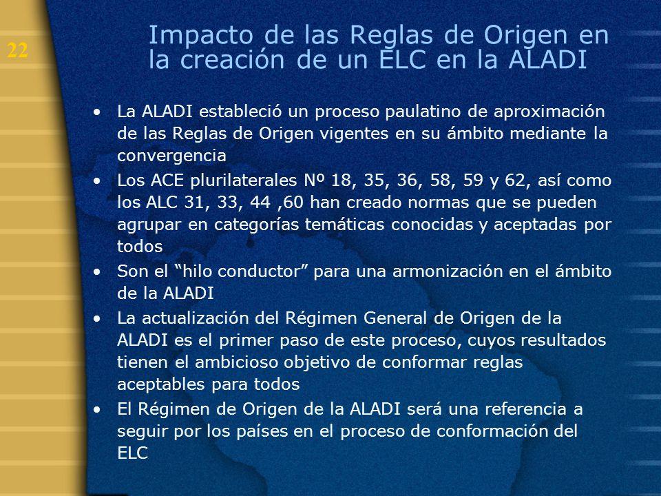 Impacto de las Reglas de Origen en la creación de un ELC en la ALADI