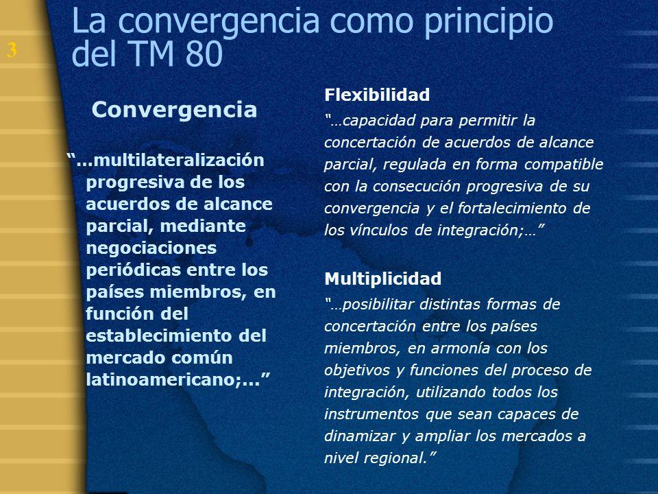 La convergencia como principio del TM 80