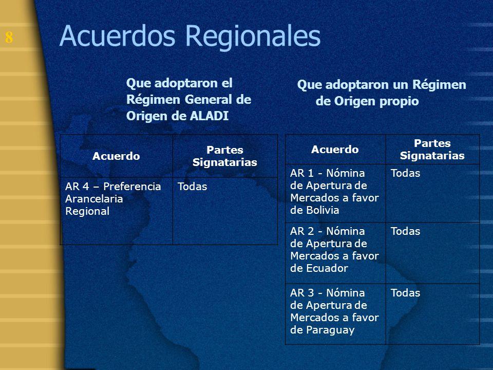 Acuerdos Regionales Que adoptaron el Régimen General de Origen de ALADI. Que adoptaron un Régimen de Origen propio.