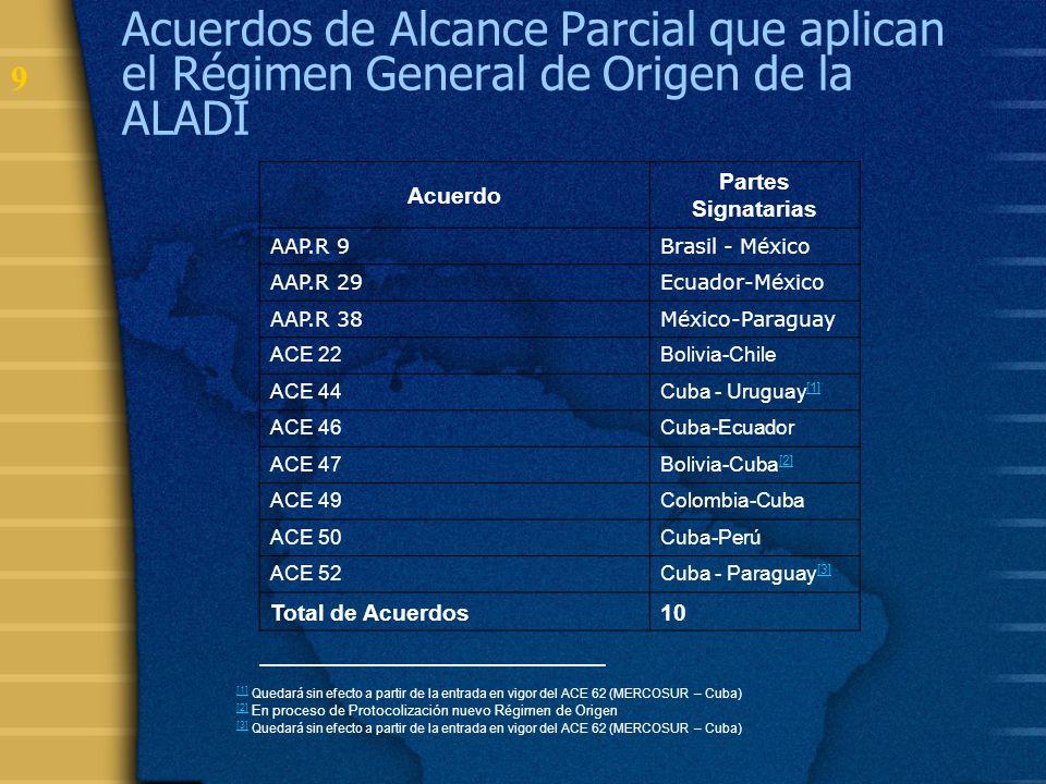 Acuerdos de Alcance Parcial que aplican el Régimen General de Origen de la ALADI