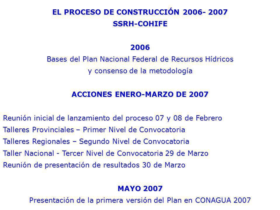 EL PROCESO DE CONSTRUCCIÓN 2006- 2007 ACCIONES ENERO-MARZO DE 2007
