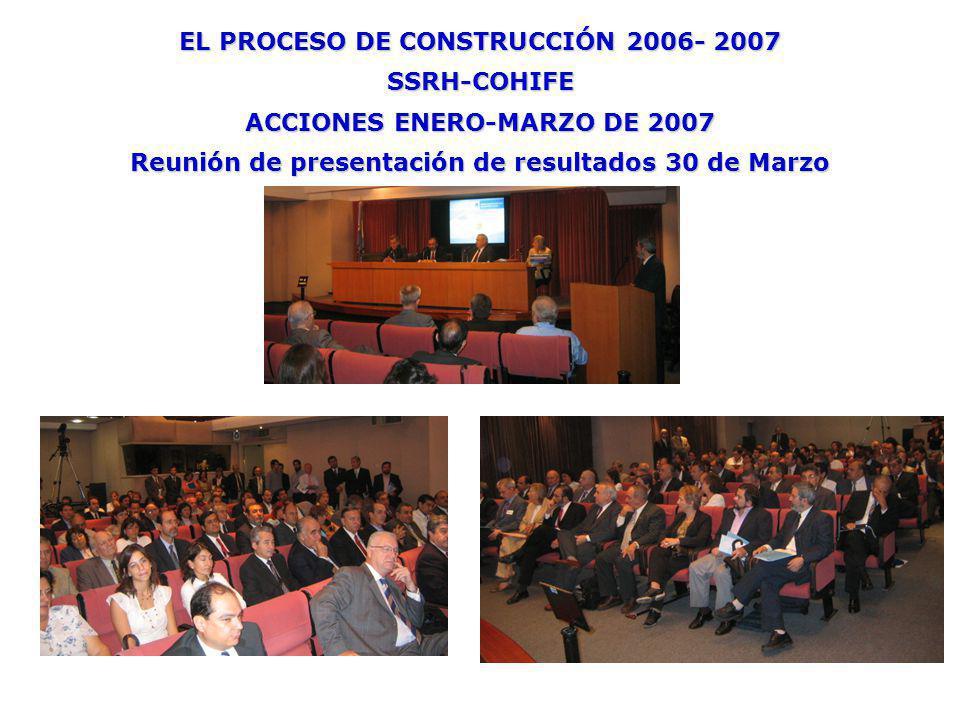 EL PROCESO DE CONSTRUCCIÓN 2006- 2007 SSRH-COHIFE