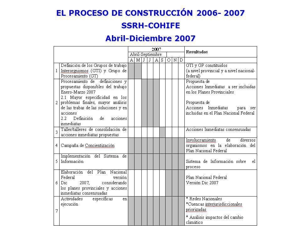 EL PROCESO DE CONSTRUCCIÓN 2006- 2007