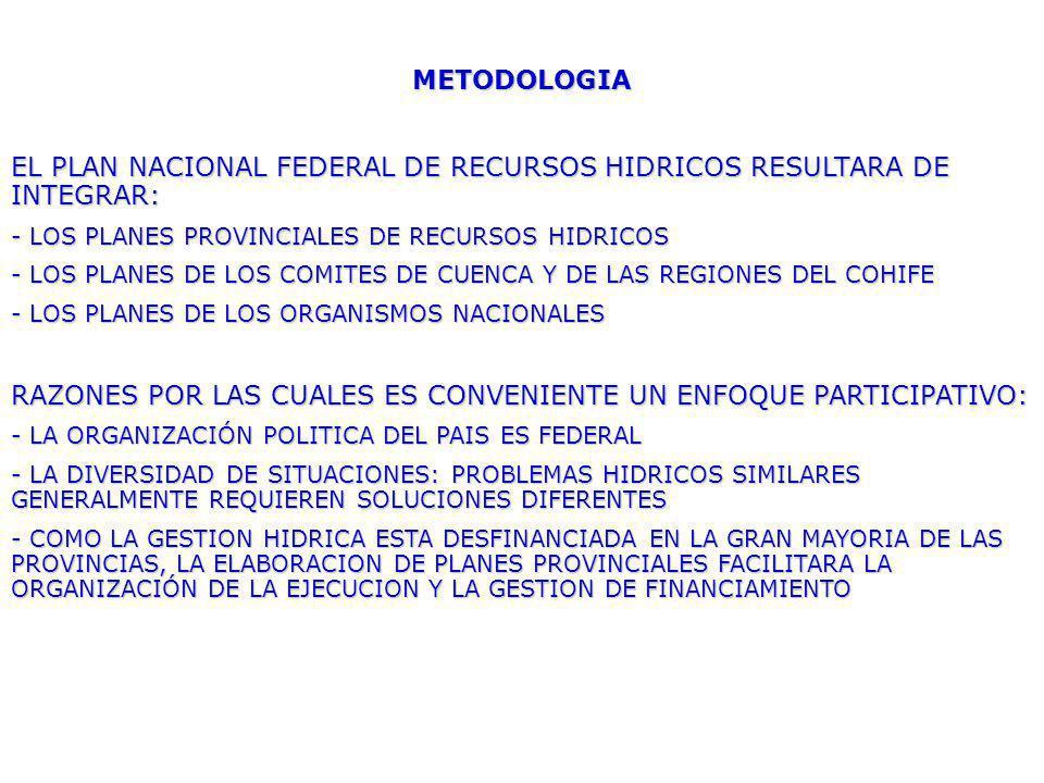 EL PLAN NACIONAL FEDERAL DE RECURSOS HIDRICOS RESULTARA DE INTEGRAR: