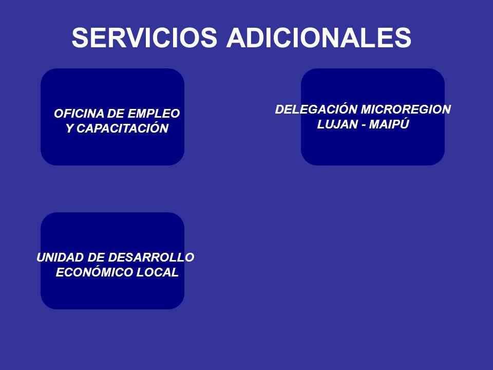 SERVICIOS ADICIONALES DELEGACIÓN MICROREGION