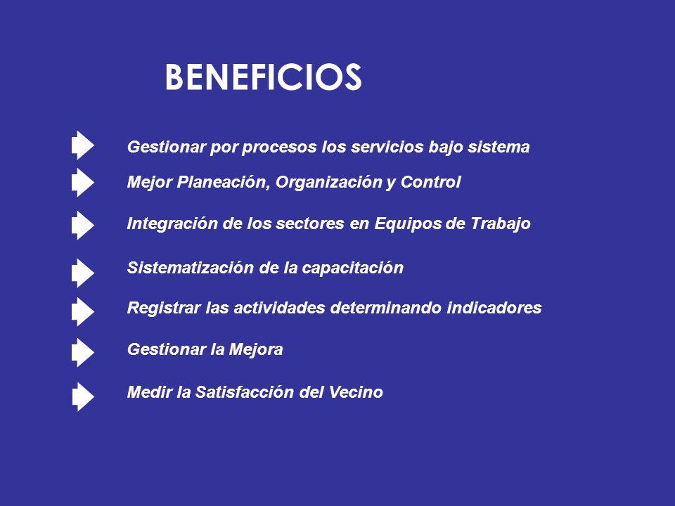 BENEFICIOS Gestionar por procesos los servicios bajo sistema