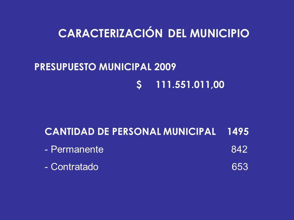 CARACTERIZACIÓN DEL MUNICIPIO