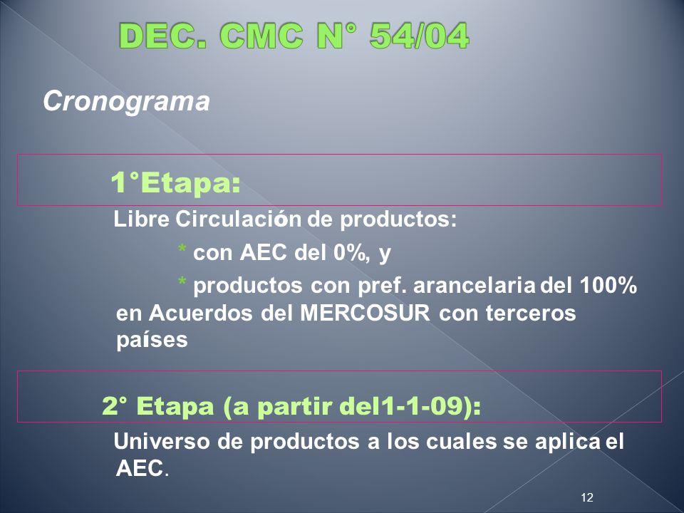 DEC. CMC N° 54/04 Cronograma 1°Etapa: 2° Etapa (a partir del1-1-09):
