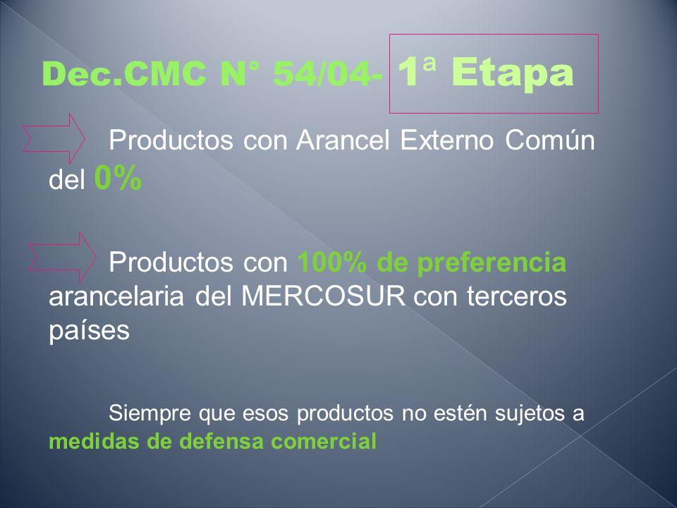 Dec.CMC N° 54/04- 1ª Etapa Productos con Arancel Externo Común del 0%