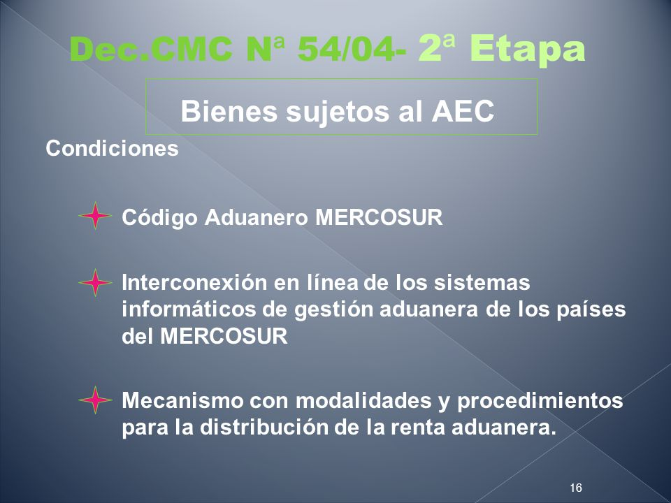 Dec.CMC Nª 54/04- 2ª Etapa Bienes sujetos al AEC