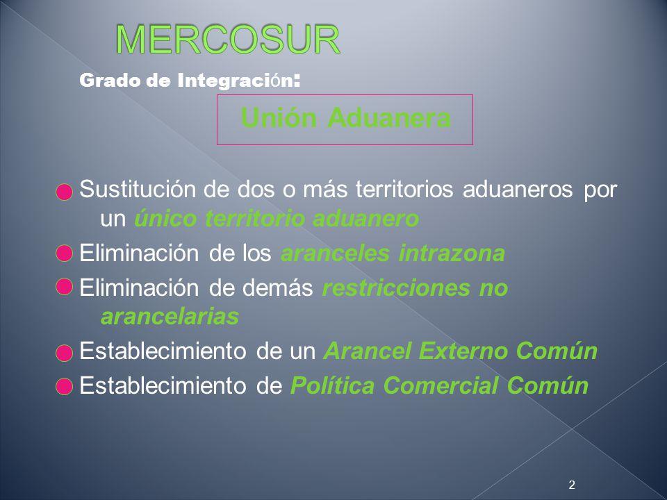 MERCOSUR Unión Aduanera