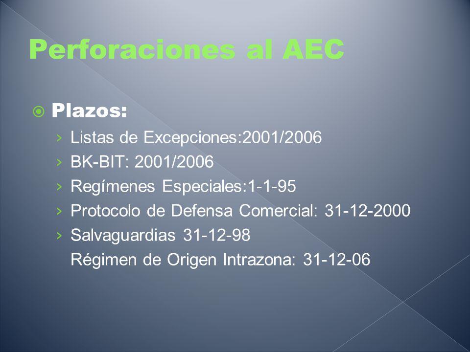 Perforaciones al AEC Plazos: Listas de Excepciones:2001/2006