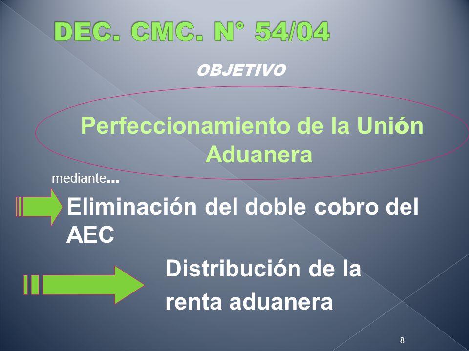 Perfeccionamiento de la Unión Aduanera
