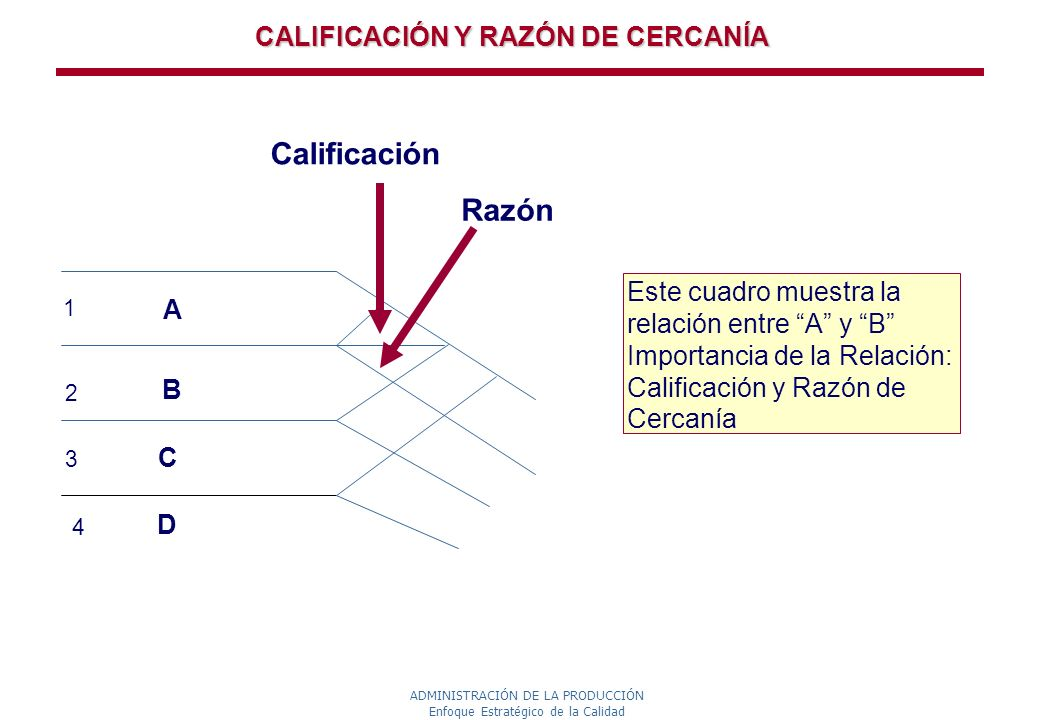 CALIFICACIÓN Y RAZÓN DE CERCANÍA