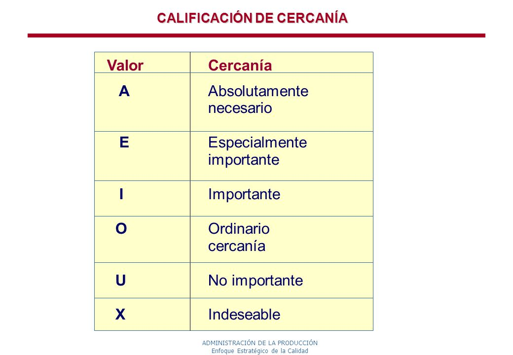 CALIFICACIÓN DE CERCANÍA