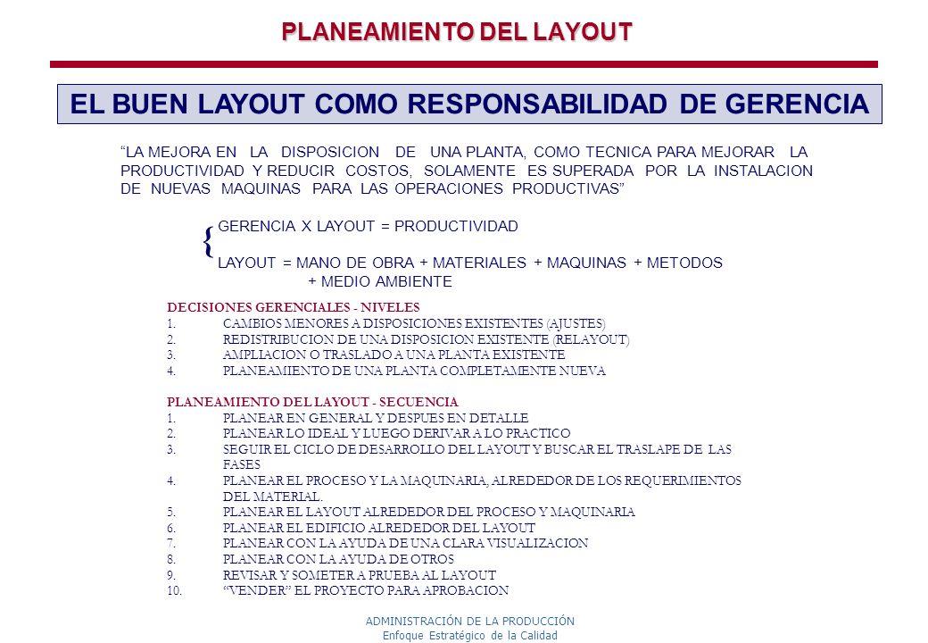 PLANEAMIENTO DEL LAYOUT