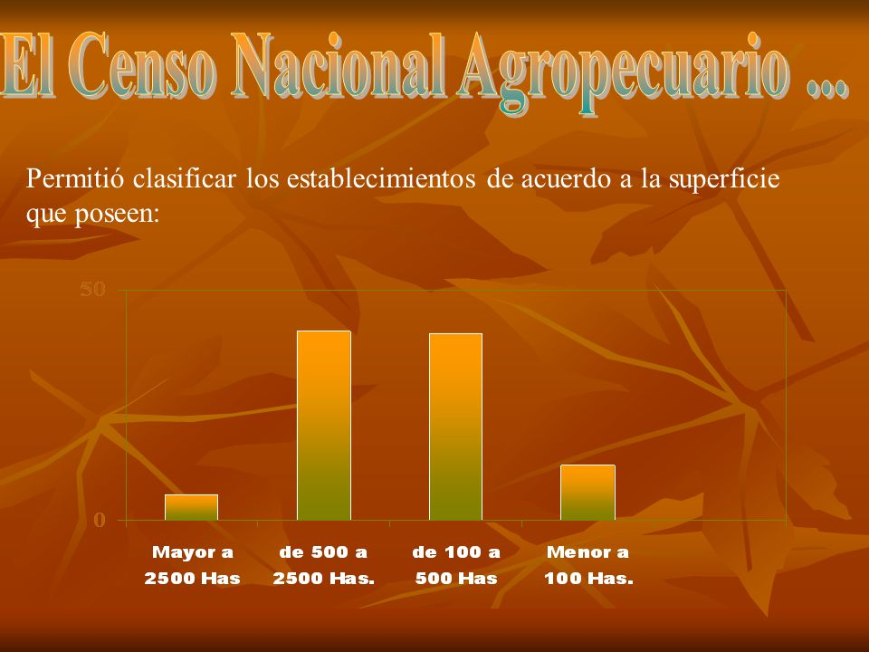 El Censo Nacional Agropecuario ...