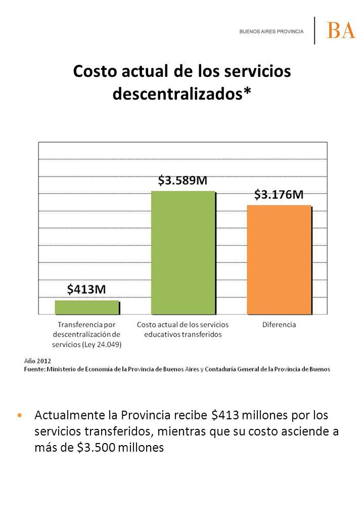 Costo actual de los servicios descentralizados*
