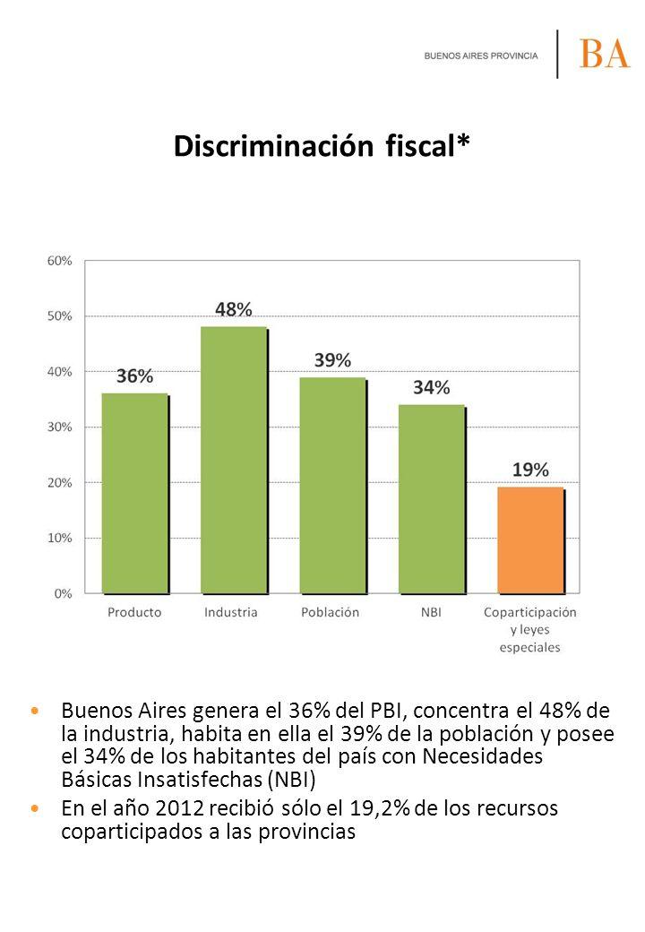 Discriminación fiscal*