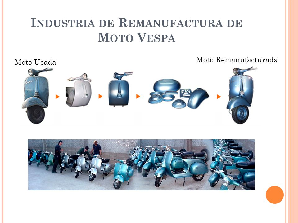 Industria de Remanufactura de Moto Vespa