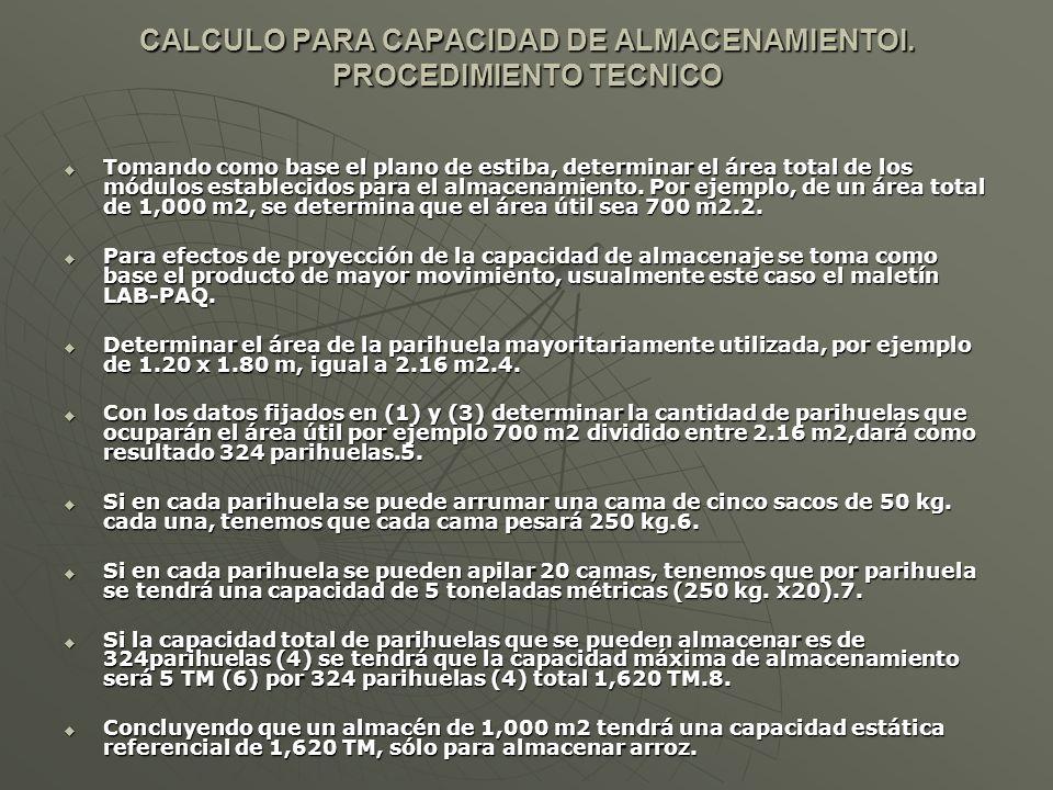 CALCULO PARA CAPACIDAD DE ALMACENAMIENTOI. PROCEDIMIENTO TECNICO