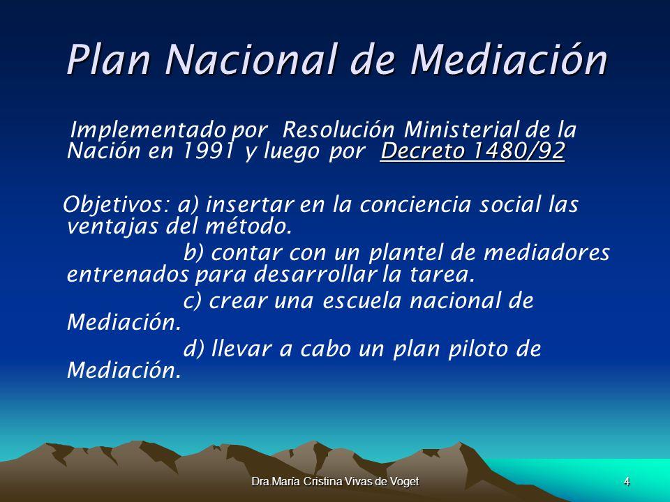 Plan Nacional de Mediación