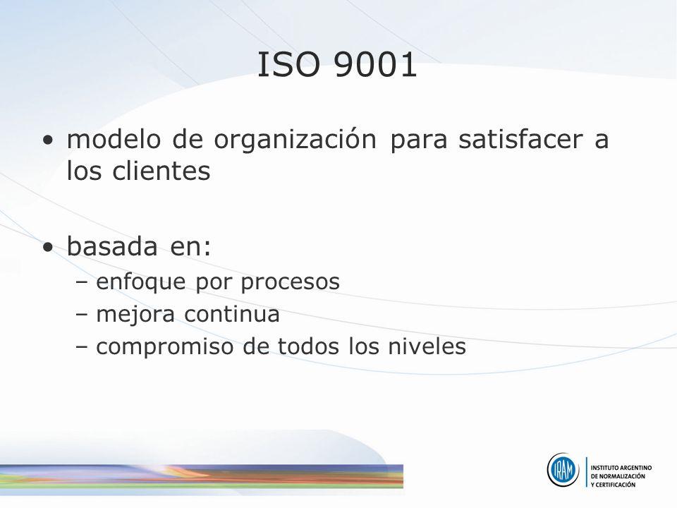 ISO 9001 modelo de organización para satisfacer a los clientes