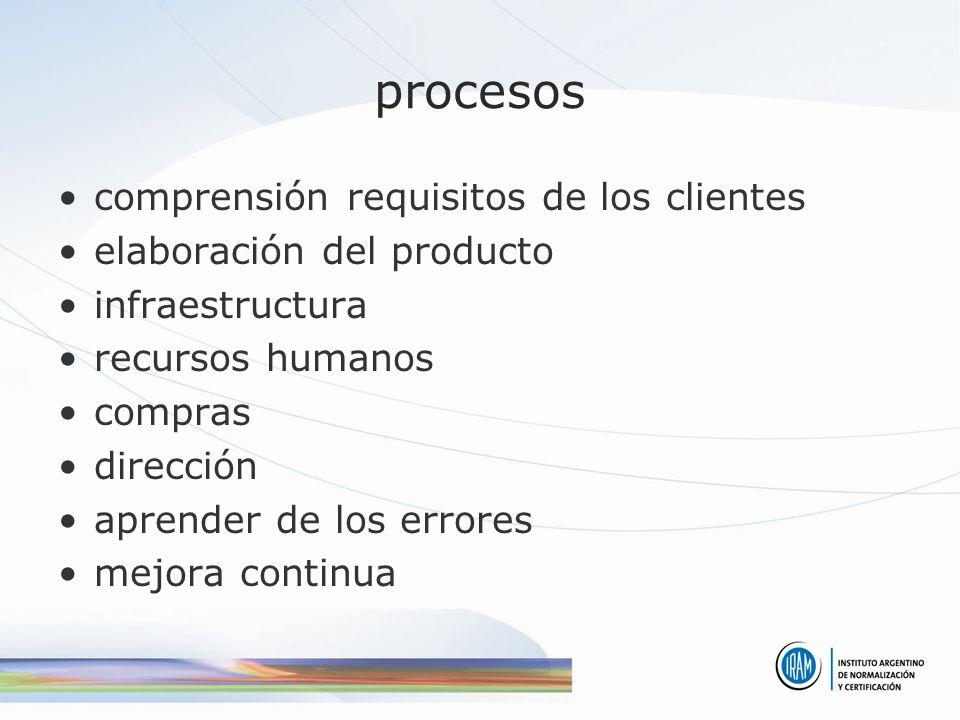 procesos comprensión requisitos de los clientes