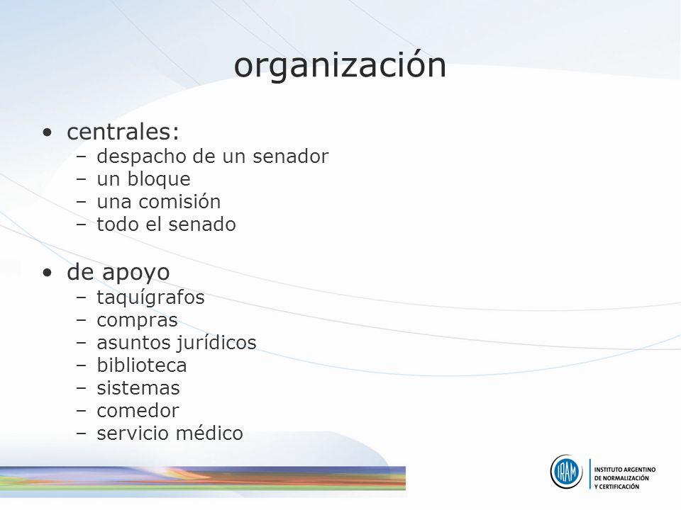 organización centrales: de apoyo despacho de un senador un bloque