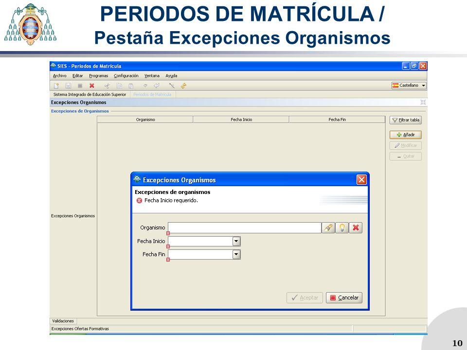 PERIODOS DE MATRÍCULA / Pestaña Excepciones Organismos